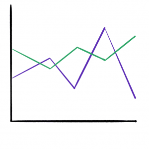 Green and purple marketing graph